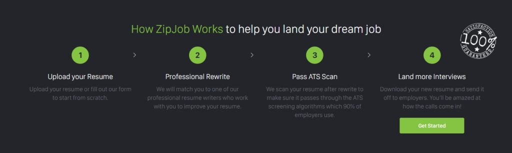 zipjob com review 6 5 10 properresumes